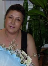 Nadezhda, 69, Russia, Kemerovo