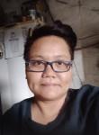 Luisa palicpic, 43  , Manila