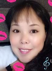 yue, 56, Denmark, Ronne
