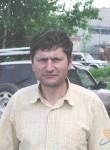 vanivatov