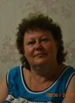 viktoriya, 50  , Dobropillya