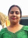 Sunita, 46  , Faridabad