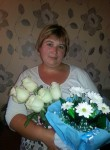 Фото девушки кристина из города Донецьк возраст 34 года. Девушка кристина Донецькфото