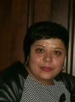 SmagulovaEmma, 40  , Bucharest
