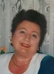 matyushkinad472