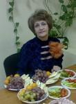 Zoya, 68  , Kirovgrad