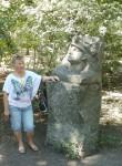 sveta zayka, 70  , Donetsk
