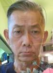 Khoengleong, 19  , Kota Kinabalu