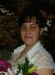 Zhanna, 43  , Shuya