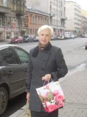 LYuDMILA MAKSIMENKO, 73, Ukraine, Kryvyi Rih