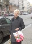 LYuDMILA MAKSIMENKO, 72  , Kryvyi Rih