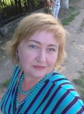 Elena, 51, Ukraine, Kropivnickij
