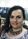 Nadezhda, 42, Nizhniy Tagil