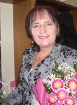 Mila, 63  , Chisinau