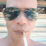 Dollah samad, 31  , Sungai Besar