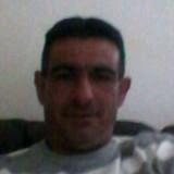 Shaidin, 45  , Wolfsburg