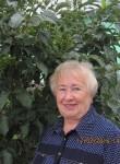 Nadezhda, 74  , Seversk