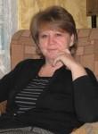 Natasha, 58  , Rostov