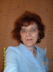 Любовь, 56  , Snezjnogorsk