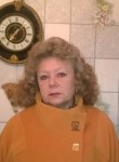 Lyudmilp, 60  , Cherkessk