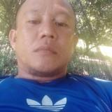 Karding, 36  , Koronadal