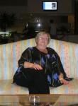 Tamara, 75, Kirov (Kirov)