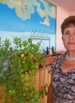 nina, 72  , Belokurikha