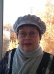 Agata, 77  , Moscow
