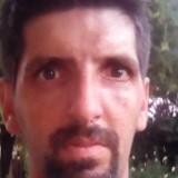 Mixalis, 36  , Keratea