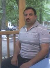 nadzor, 49, Azerbaijan, Baku