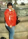 Olga, 49  , Sharya