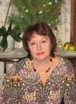Lyudmila Ulyano, 62  , Voronezh