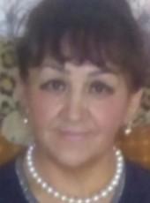 Yuliya, 55, Kazakhstan, Stepnogorsk