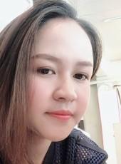 ฐิติกานต์, 25, Thailand, Udon Thani