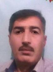 Samir, 79, Iran, Parsabad
