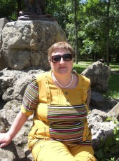Svetlana, 65, Russia, Dmitrov