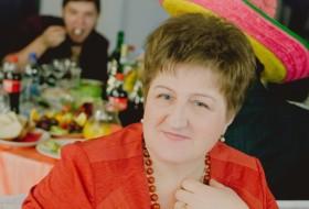 Svetlana, 65 - Miscellaneous
