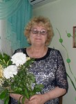 Antropova, 70  , Shadrinsk