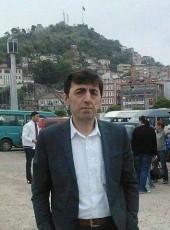 Harun, 43, Turkey, Istanbul