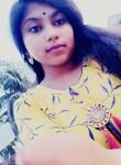 Robin, 18  , Jodhpur (Rajasthan)