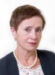 mariya, 66  , Glazov