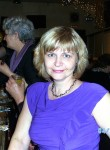 Valentina, 48, Saratov