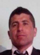 Walter, 49, Argentina, Mar del Plata
