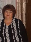 Anna, 70, Riga