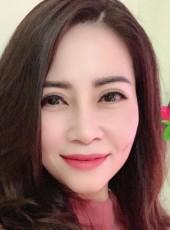 Hiennguyen, 36, Vietnam, Hanoi