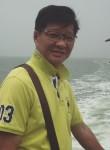 Wong, 55  , Johor Bahru