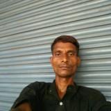 Nitu kumar, 33  , Khagaul