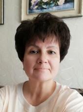 ella, 53, Russia, Irbit