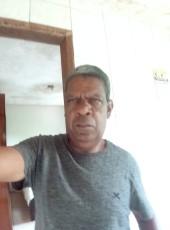 Luis Monsueto, 47, Brazil, Vicosa (Minas Gerais)