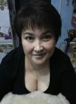 Oksana, 40, Yekaterinburg
